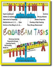 e-Book EquaBeam Tasks math balance activities for equals less and greater than