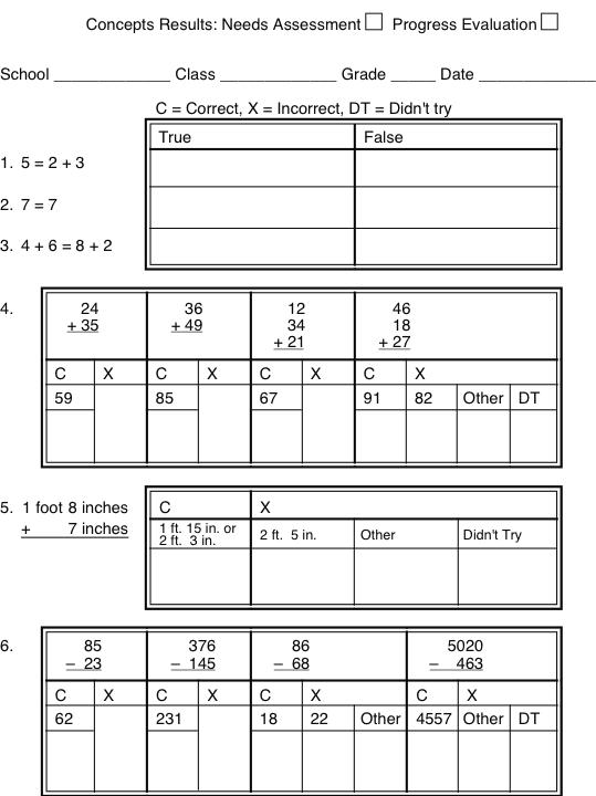 Form for tabulating results of Everyone Can Learn Math concepts test